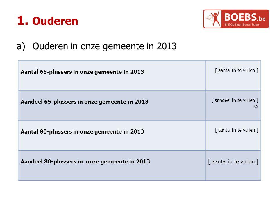 1. Ouderen a)Ouderen in onze gemeente in 2013 Aantal 65-plussers in onze gemeente in 2013 [ aantal in te vullen ] Aandeel 65-plussers in onze gemeente