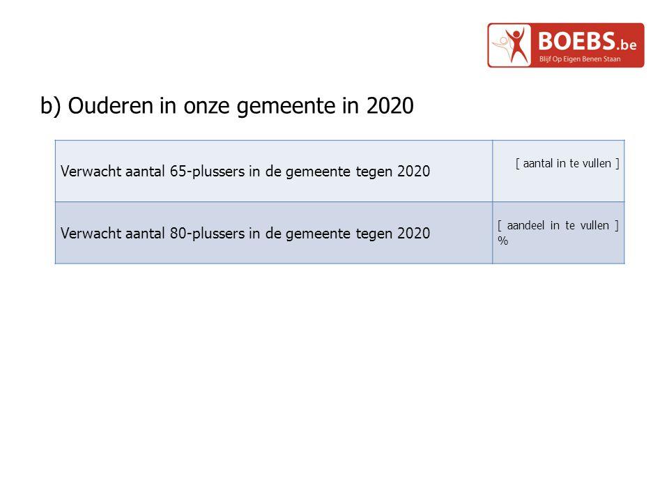 b) Ouderen in onze gemeente in 2020 Verwacht aantal 65-plussers in de gemeente tegen 2020 [ aantal in te vullen ] Verwacht aantal 80-plussers in de ge