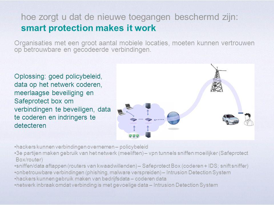 hoe zorgt u dat de nieuwe toegangen beschermd zijn: smart protection makes it work Organisaties met een groot aantal mobiele locaties, moeten kunnen vertrouwen op betrouwbare en gecodeerde verbindingen.