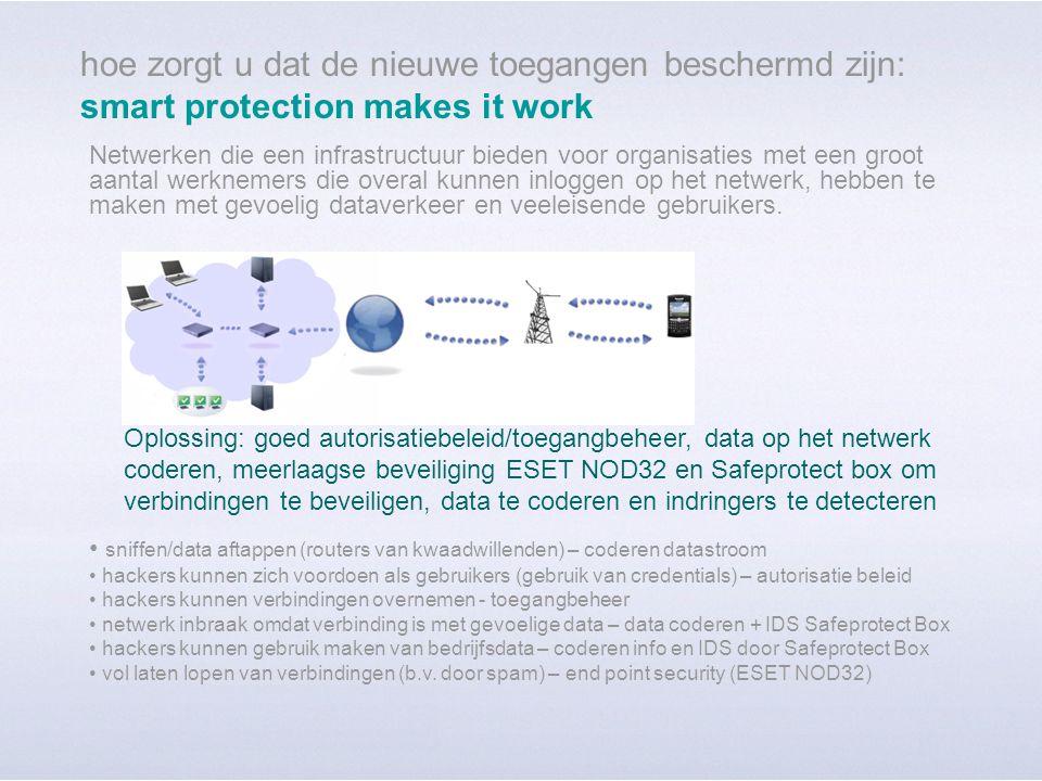 hoe zorgt u dat de nieuwe toegangen beschermd zijn: smart protection makes it work Netwerken die een infrastructuur bieden voor organisaties met een groot aantal werknemers die overal kunnen inloggen op het netwerk, hebben te maken met gevoelig dataverkeer en veeleisende gebruikers.