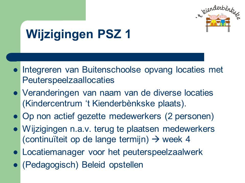 Wijzigingen PSZ 1 Integreren van Buitenschoolse opvang locaties met Peuterspeelzaallocaties Veranderingen van naam van de diverse locaties (Kindercentrum 't Kienderbènkske plaats).