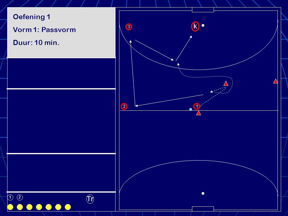 1 1 k 2 3 21 234567 Tr Oefening 1 Vorm 1: Passvorm Duur: 10 min. Te spelen ruimte