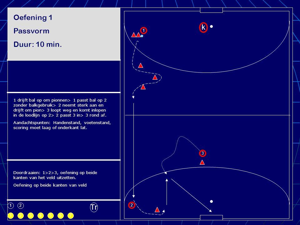 1 1 k 2 1 2 3 234567 Tr Oefening 1 Passvorm Duur: 10 min. Te spelen ruimte 1 drijft bal op om pionnen> 1 passt bal op 2 zonder balkgebruik> 2 neemt st