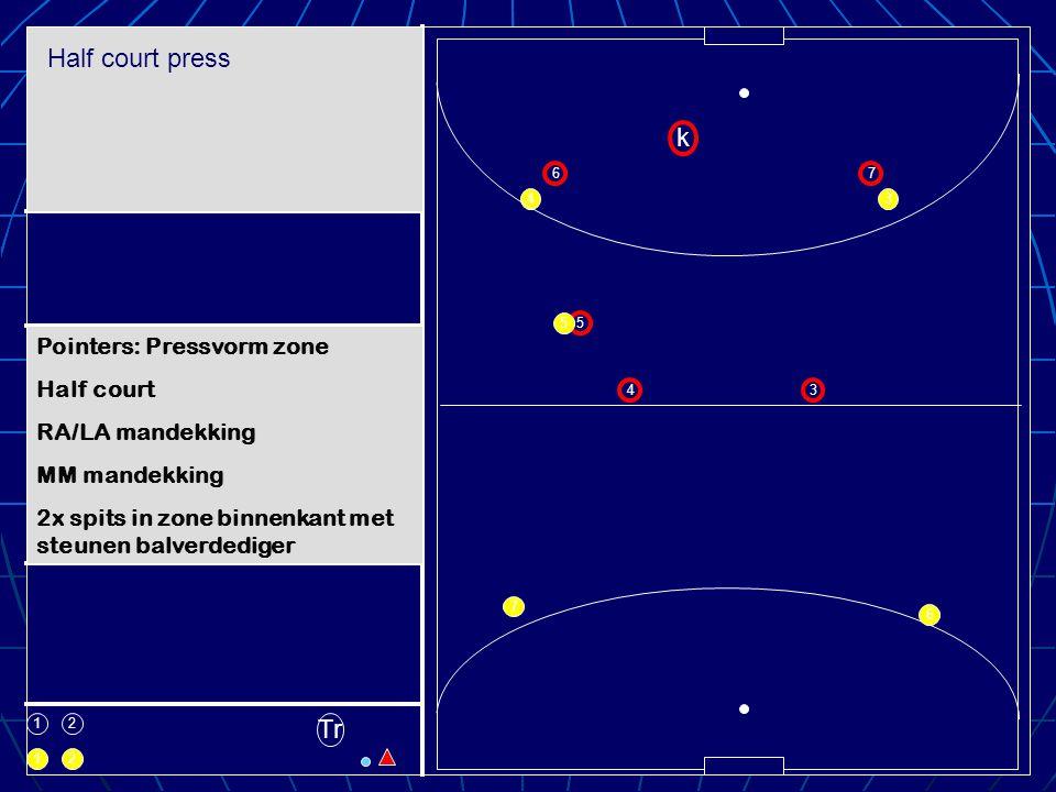 1 1 k 2 34 5 67 2 34 5 6 7 Tr Pointers: Pressvorm zone Half court RA/LA mandekking MM mandekking 2x spits in zone binnenkant met steunen balverdediger