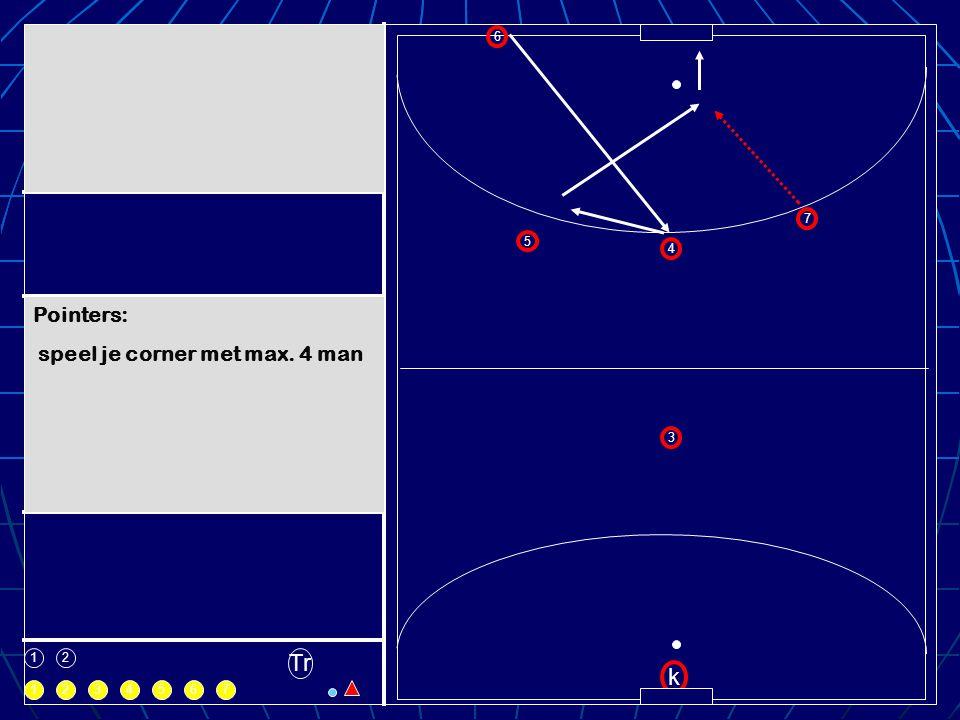 1 1 k 2 3 4 5 6 7 234567 Tr Pointers: speel je corner met max. 4 man