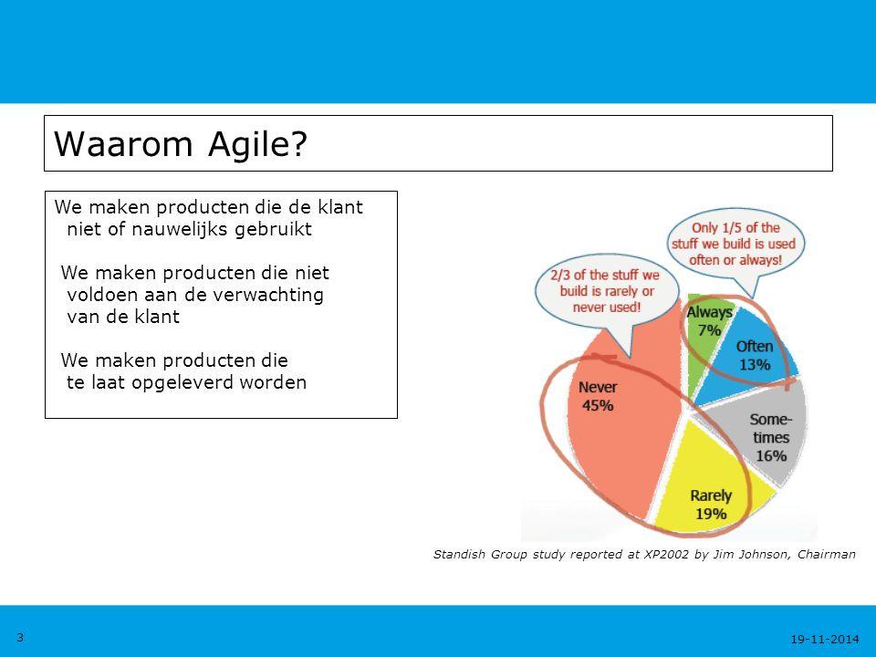 Waarom Agile.