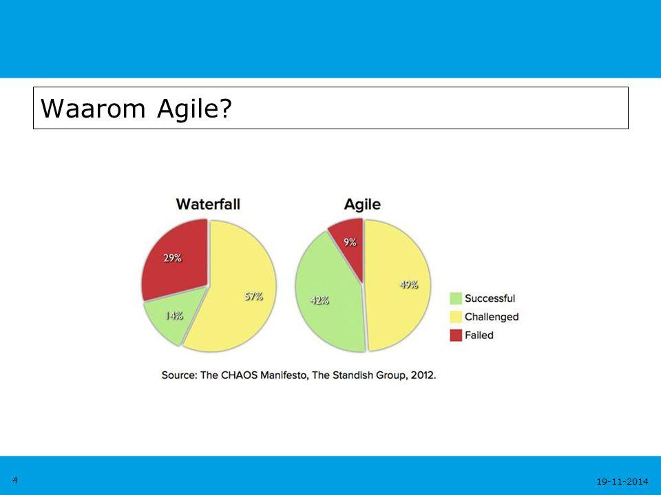 Waarom Agile? 19-11-2014 4