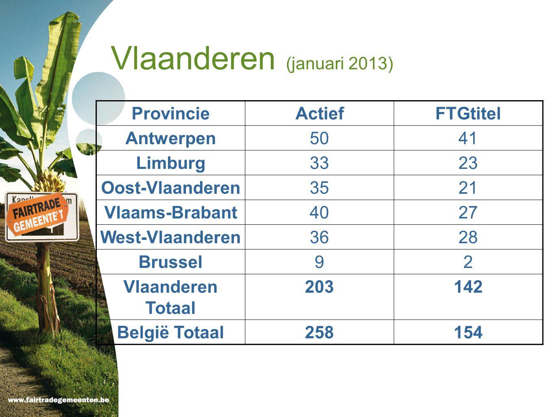 Vlaanderen (januari 2013) ProvincieActiefFTGtitel Antwerpen5041 Limburg3323 Oost-Vlaanderen3521 Vlaams-Brabant4027 West-Vlaanderen3628 Brussel92 Vlaanderen Totaal 203142 België Totaal258154