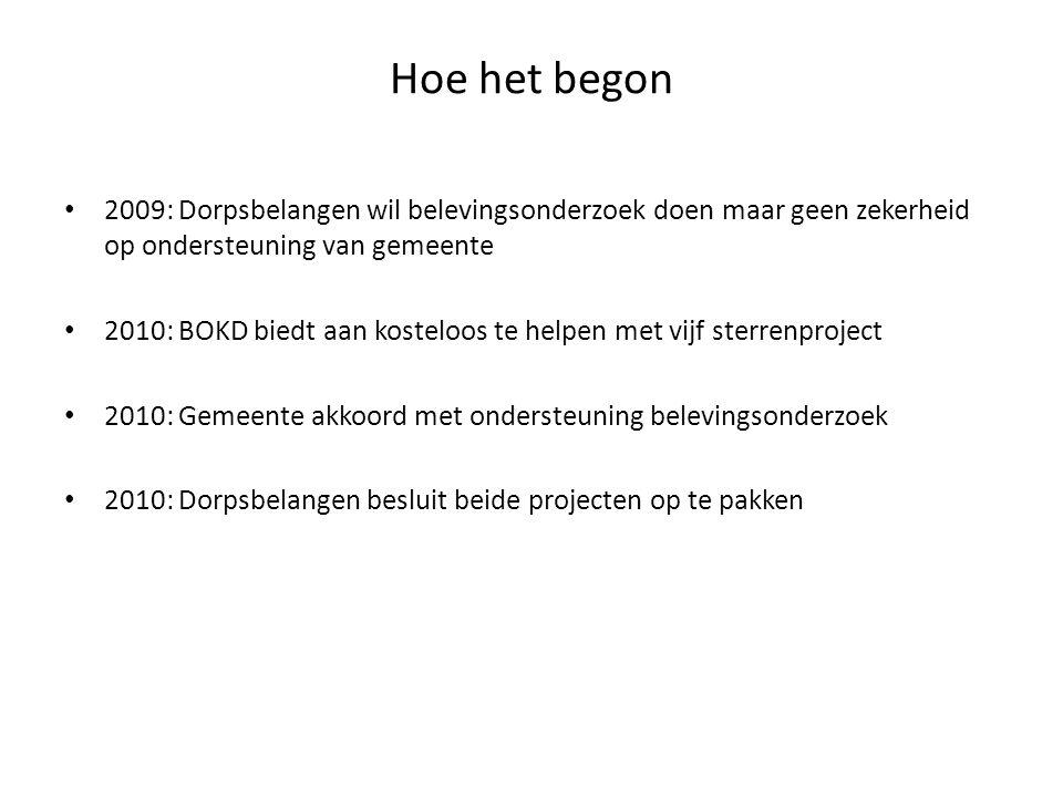 Hoe het begon 2009: Dorpsbelangen wil belevingsonderzoek doen maar geen zekerheid op ondersteuning van gemeente 2010: BOKD biedt aan kosteloos te help