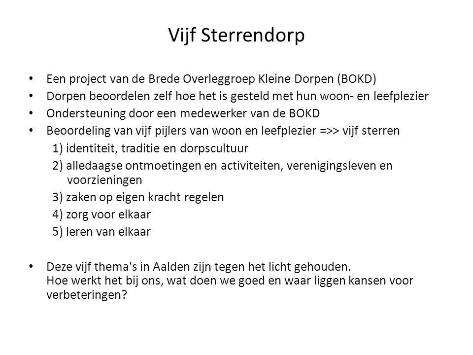 Vijf Sterrendorp Een project van de Brede Overleggroep Kleine Dorpen (BOKD) Dorpen beoordelen zelf hoe het is gesteld met hun woon- en leefplezier Ond