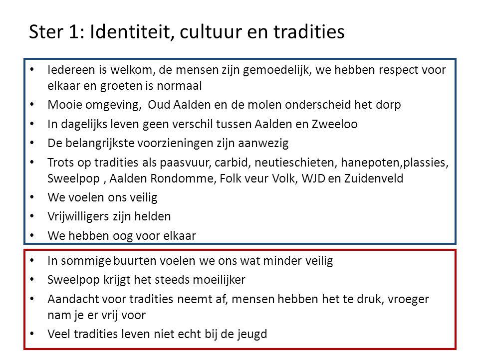 Ster 1: Identiteit, cultuur en tradities Iedereen is welkom, de mensen zijn gemoedelijk, we hebben respect voor elkaar en groeten is normaal Mooie omg
