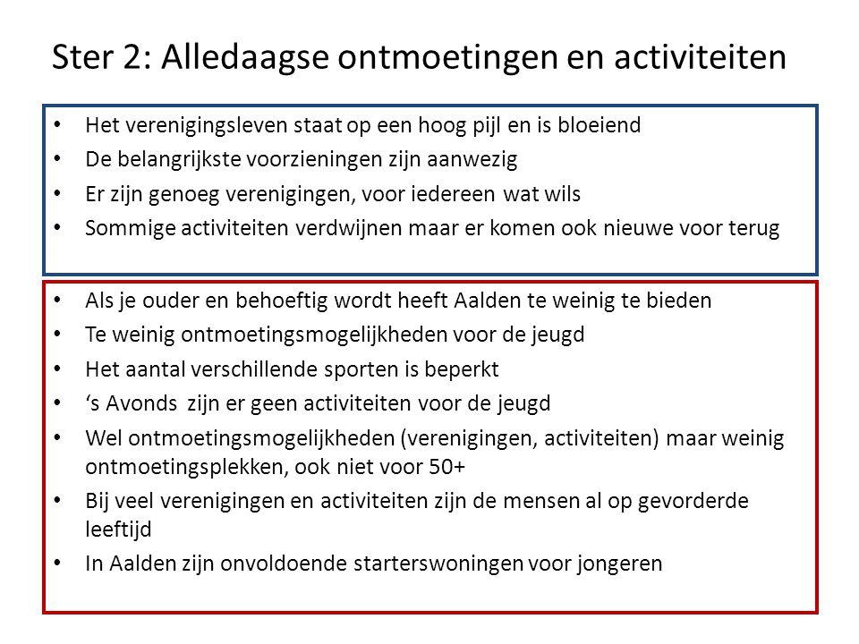 Ster 2: Alledaagse ontmoetingen en activiteiten Het verenigingsleven staat op een hoog pijl en is bloeiend De belangrijkste voorzieningen zijn aanwezi