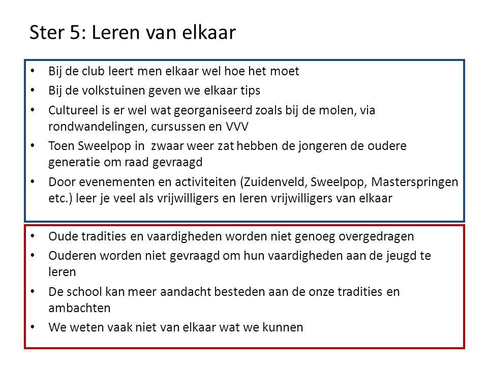 Ster 5: Leren van elkaar Bij de club leert men elkaar wel hoe het moet Bij de volkstuinen geven we elkaar tips Cultureel is er wel wat georganiseerd z