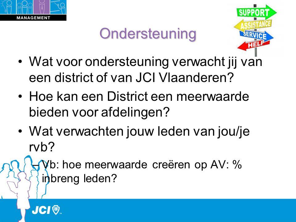 Ondersteuning Wat voor ondersteuning verwacht jij van een district of van JCI Vlaanderen.