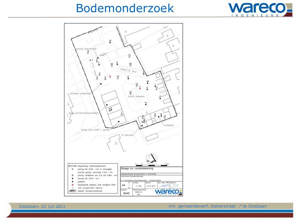 Oostzaan, 21 juli 2011 Vm. gemeentewerf, Wakerstraat 7 te Oostzaan Bodemonderzoek