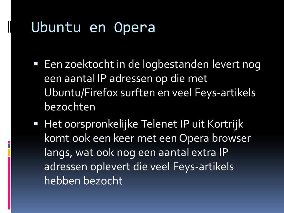 Ubuntu en Opera  Een zoektocht in de logbestanden levert nog een aantal IP adressen op die met Ubuntu/Firefox surften en veel Feys-artikels bezochten  Het oorspronkelijke Telenet IP uit Kortrijk komt ook een keer met een Opera browser langs, wat ook nog een aantal extra IP adressen oplevert die veel Feys-artikels hebben bezocht
