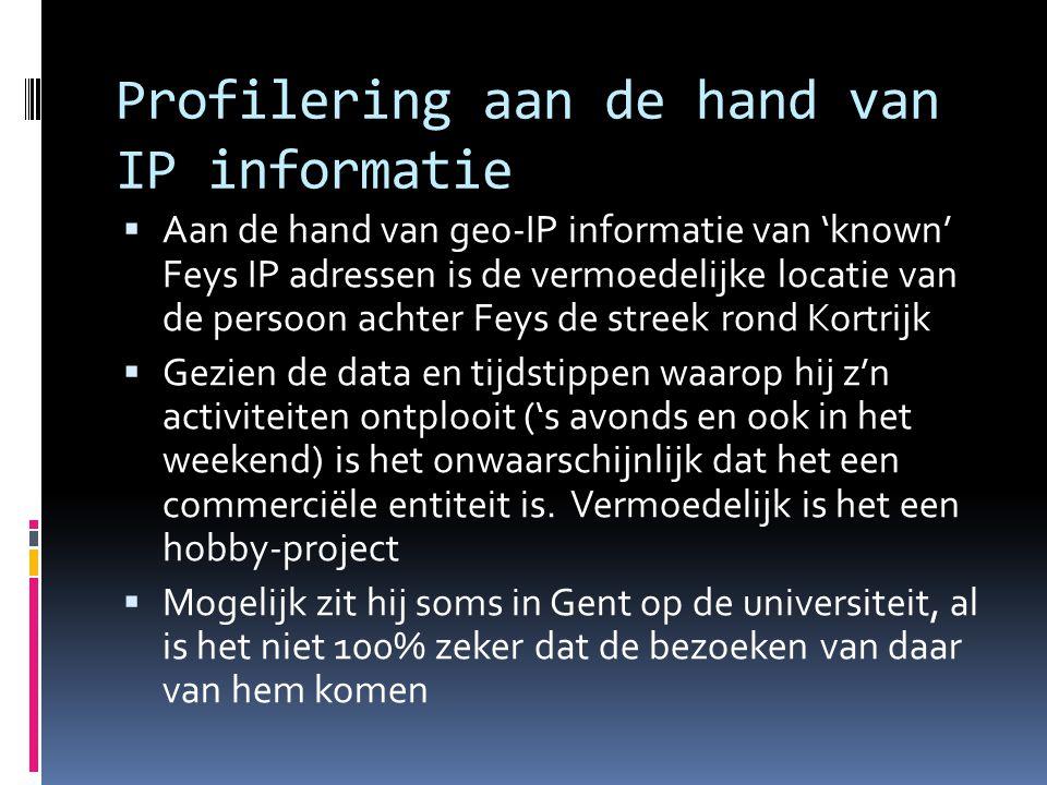 Profilering aan de hand van IP informatie  Aan de hand van geo-IP informatie van 'known' Feys IP adressen is de vermoedelijke locatie van de persoon achter Feys de streek rond Kortrijk  Gezien de data en tijdstippen waarop hij z'n activiteiten ontplooit ('s avonds en ook in het weekend) is het onwaarschijnlijk dat het een commerciële entiteit is.