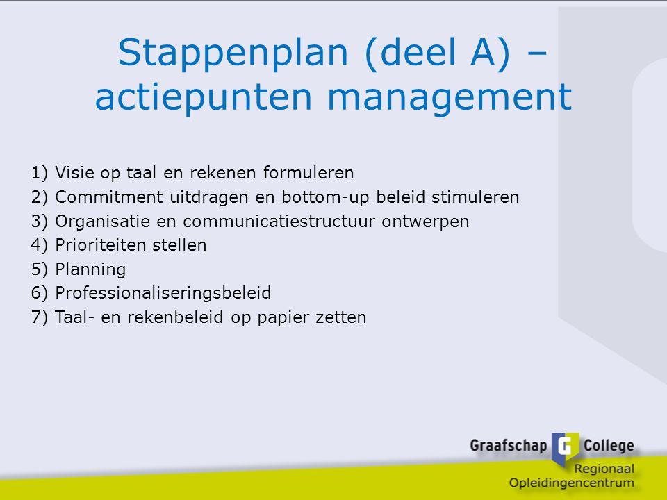 Stappenplan (deel A) – actiepunten management 1) Visie op taal en rekenen formuleren 2) Commitment uitdragen en bottom-up beleid stimuleren 3) Organis