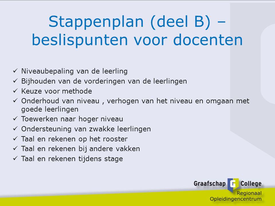 Stappenplan (deel B) – beslispunten voor docenten Niveaubepaling van de leerling Bijhouden van de vorderingen van de leerlingen Keuze voor methode Ond