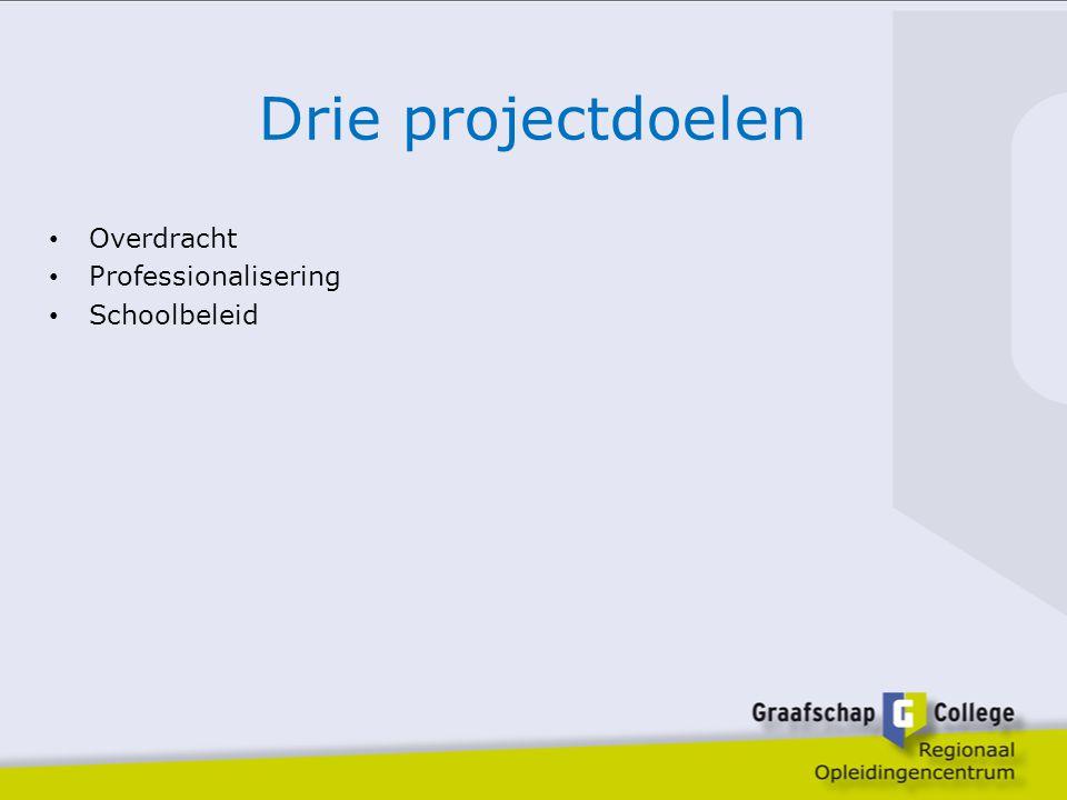 Drie projectdoelen Overdracht Professionalisering Schoolbeleid