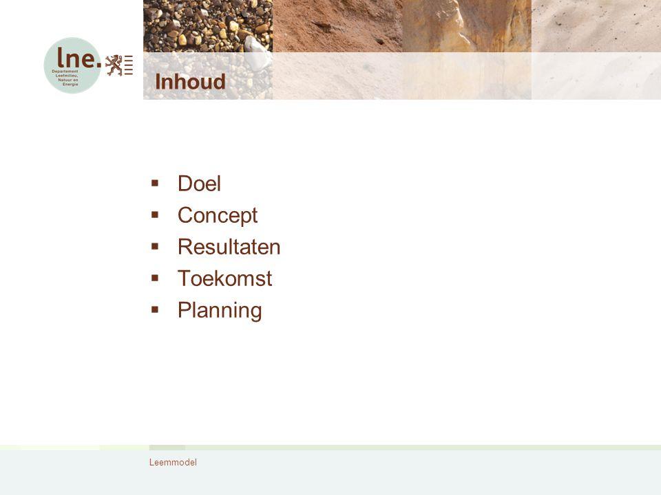 Leemmodel Inhoud  Doel  Concept  Resultaten  Toekomst  Planning