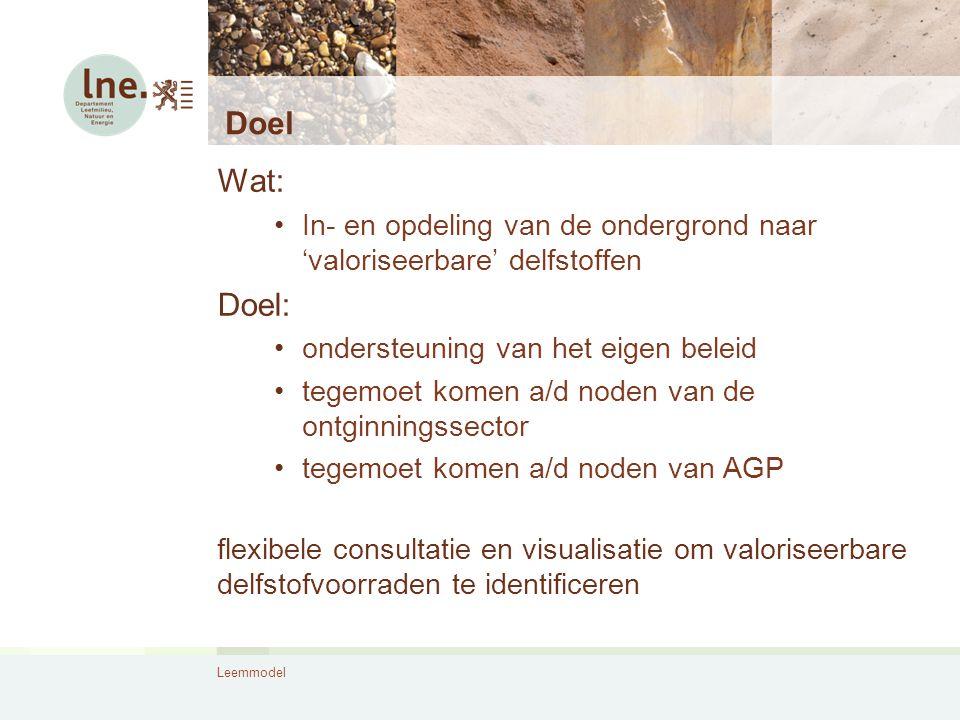 Leemmodel Doel Wat: In- en opdeling van de ondergrond naar 'valoriseerbare' delfstoffen Doel: ondersteuning van het eigen beleid tegemoet komen a/d no