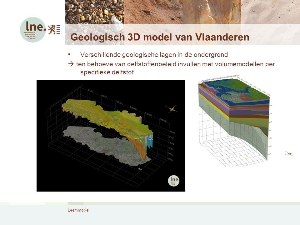 Leemmodel Geologisch 3D model van Vlaanderen  Verschillende geologische lagen in de ondergrond  ten behoeve van delfstoffenbeleid invullen met volum