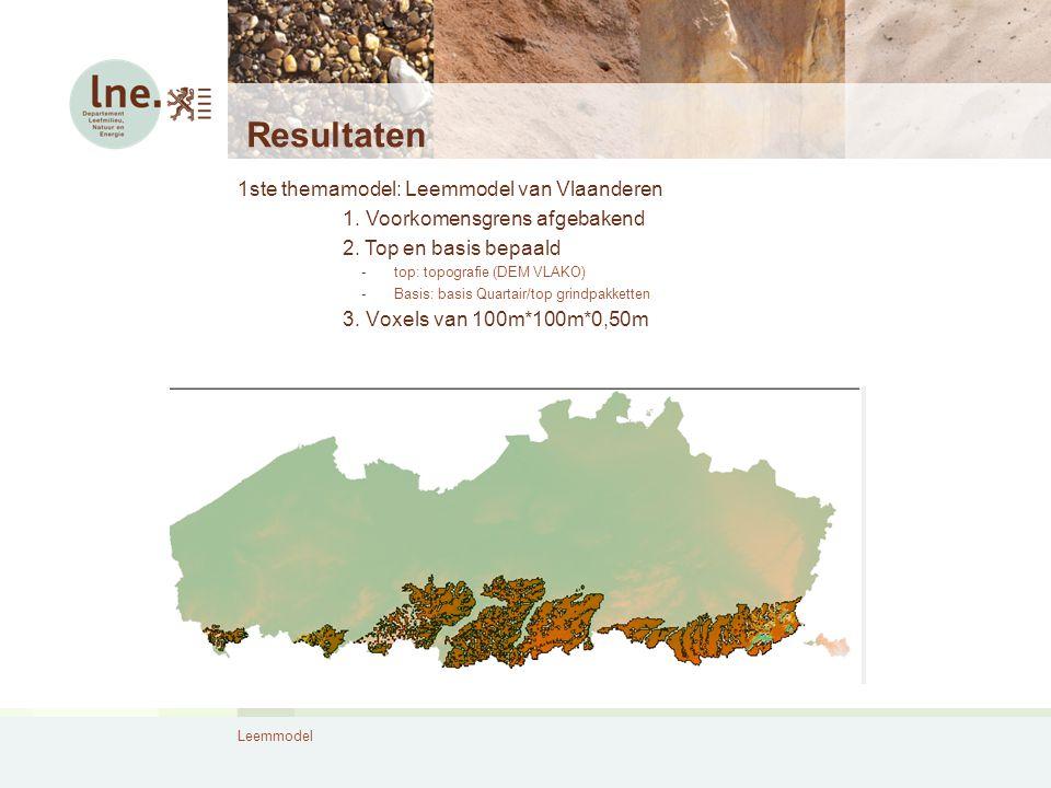 Leemmodel Resultaten 1ste themamodel: Leemmodel van Vlaanderen 1. Voorkomensgrens afgebakend 2. Top en basis bepaald -top: topografie (DEM VLAKO) -Bas