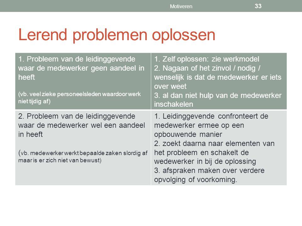 Lerend problemen oplossen 1. Probleem van de leidinggevende waar de medewerker geen aandeel in heeft (vb. veel zieke personeelsleden waardoor werk nie