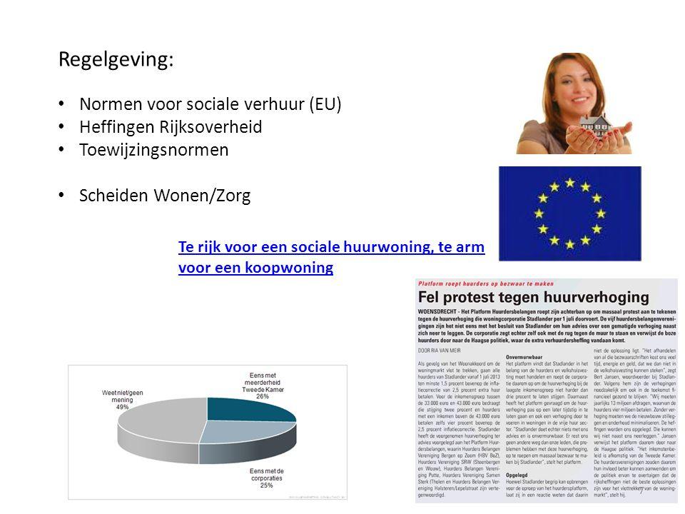 Te rijk voor een sociale huurwoning, te arm voor een koopwoning Regelgeving: Normen voor sociale verhuur (EU) Heffingen Rijksoverheid Toewijzingsnorme
