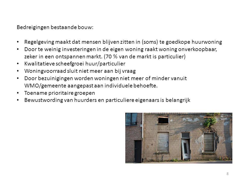 Bedreigingen bestaande bouw: Regelgeving maakt dat mensen blijven zitten in (soms) te goedkope huurwoning Door te weinig investeringen in de eigen won
