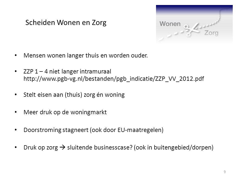 Scheiden Wonen en Zorg Mensen wonen langer thuis en worden ouder. ZZP 1 – 4 niet langer intramuraal http://www.pgb-vg.nl/bestanden/pgb_indicatie/ZZP_V