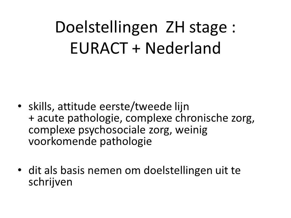 Doelstellingen ZH stage : EURACT + Nederland skills, attitude eerste/tweede lijn + acute pathologie, complexe chronische zorg, complexe psychosociale zorg, weinig voorkomende pathologie dit als basis nemen om doelstellingen uit te schrijven