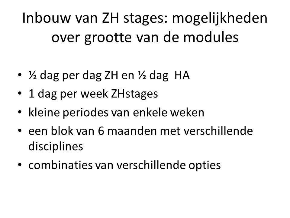 Inbouw van ZH stages: mogelijkheden over grootte van de modules ½ dag per dag ZH en ½ dag HA 1 dag per week ZHstages kleine periodes van enkele weken een blok van 6 maanden met verschillende disciplines combinaties van verschillende opties
