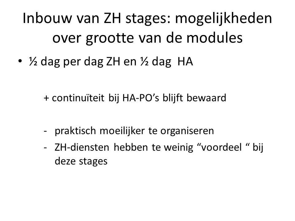 Inbouw van ZH stages: mogelijkheden over grootte van de modules ½ dag per dag ZH en ½ dag HA + continuïteit bij HA-PO's blijft bewaard -praktisch moeilijker te organiseren -ZH-diensten hebben te weinig voordeel bij deze stages