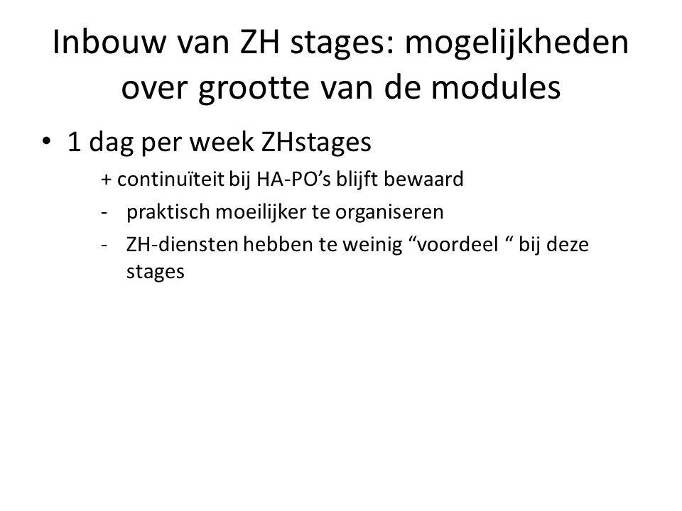 Inbouw van ZH stages: mogelijkheden over grootte van de modules 1 dag per week ZHstages + continuïteit bij HA-PO's blijft bewaard -praktisch moeilijker te organiseren -ZH-diensten hebben te weinig voordeel bij deze stages