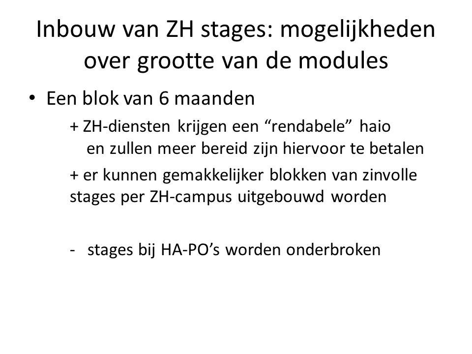 Inbouw van ZH stages: mogelijkheden over grootte van de modules Een blok van 6 maanden + ZH-diensten krijgen een rendabele haio en zullen meer bereid zijn hiervoor te betalen + er kunnen gemakkelijker blokken van zinvolle stages per ZH-campus uitgebouwd worden -stages bij HA-PO's worden onderbroken