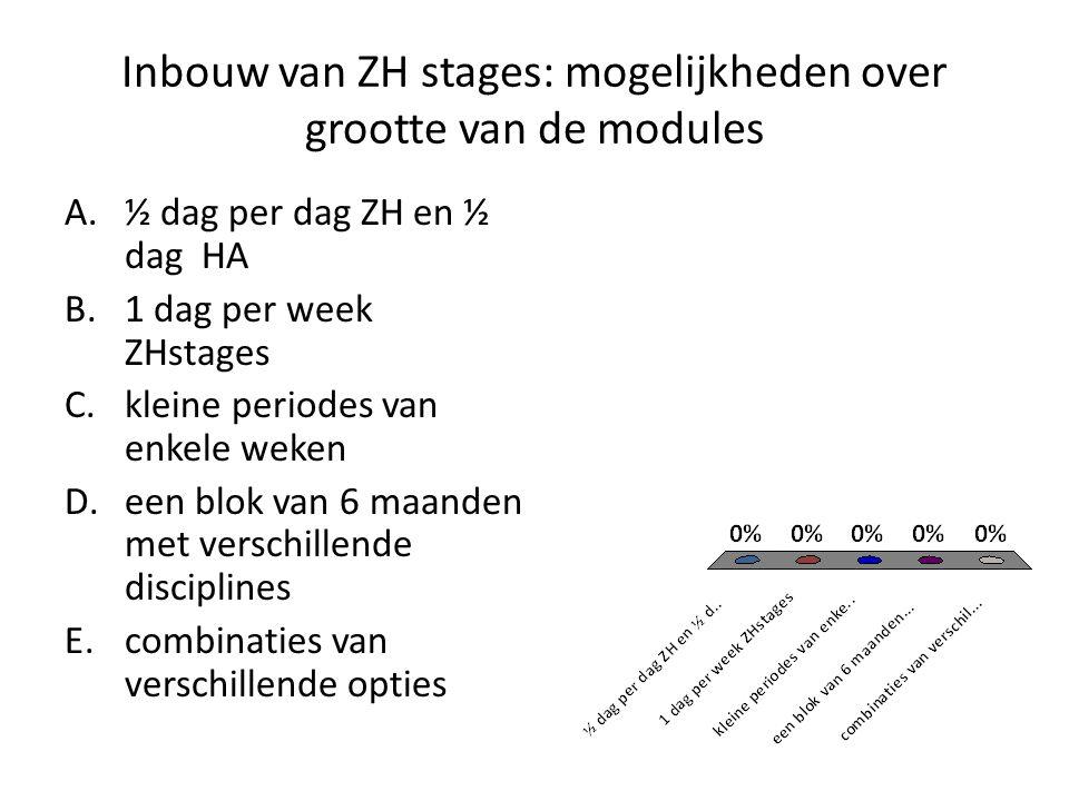 Inbouw van ZH stages: mogelijkheden over grootte van de modules A.½ dag per dag ZH en ½ dag HA B.1 dag per week ZHstages C.kleine periodes van enkele weken D.een blok van 6 maanden met verschillende disciplines E.combinaties van verschillende opties