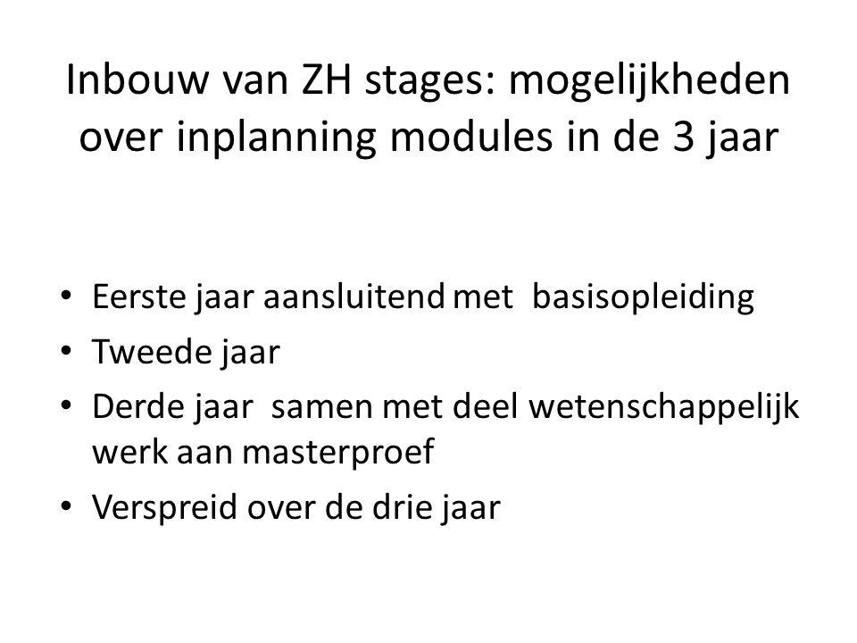 Inbouw van ZH stages: mogelijkheden over inplanning modules in de 3 jaar Eerste jaar aansluitend met basisopleiding Tweede jaar Derde jaar samen met deel wetenschappelijk werk aan masterproef Verspreid over de drie jaar