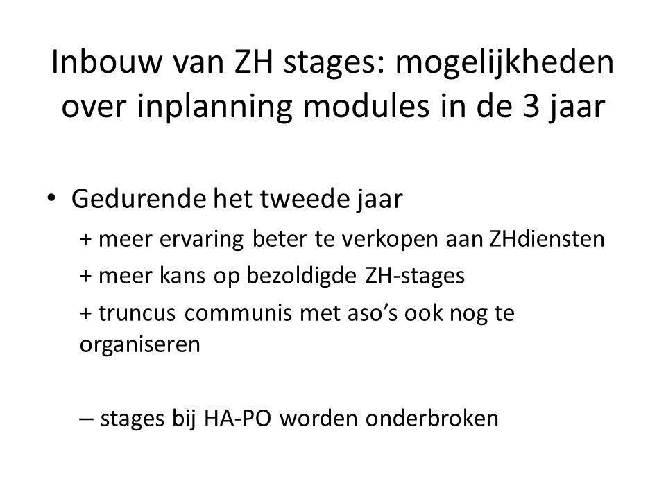 Inbouw van ZH stages: mogelijkheden over inplanning modules in de 3 jaar Gedurende het tweede jaar + meer ervaring beter te verkopen aan ZHdiensten + meer kans op bezoldigde ZH-stages + truncus communis met aso's ook nog te organiseren – stages bij HA-PO worden onderbroken