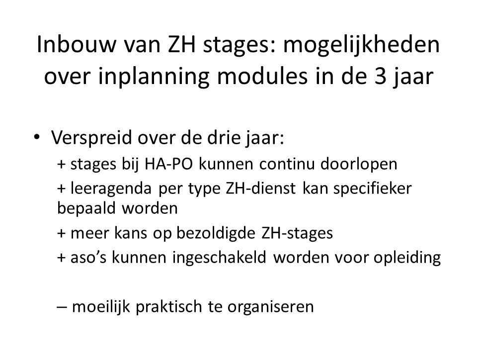 Inbouw van ZH stages: mogelijkheden over inplanning modules in de 3 jaar Verspreid over de drie jaar: + stages bij HA-PO kunnen continu doorlopen + leeragenda per type ZH-dienst kan specifieker bepaald worden + meer kans op bezoldigde ZH-stages + aso's kunnen ingeschakeld worden voor opleiding – moeilijk praktisch te organiseren
