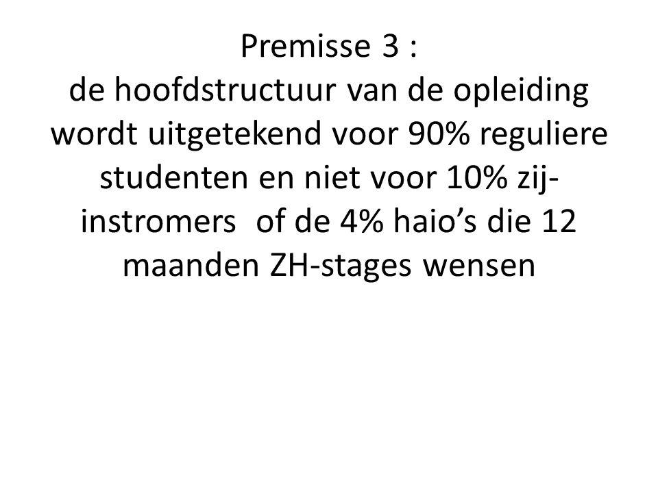 Premisse 3 : de hoofdstructuur van de opleiding wordt uitgetekend voor 90% reguliere studenten en niet voor 10% zij- instromers of de 4% haio's die 12 maanden ZH-stages wensen