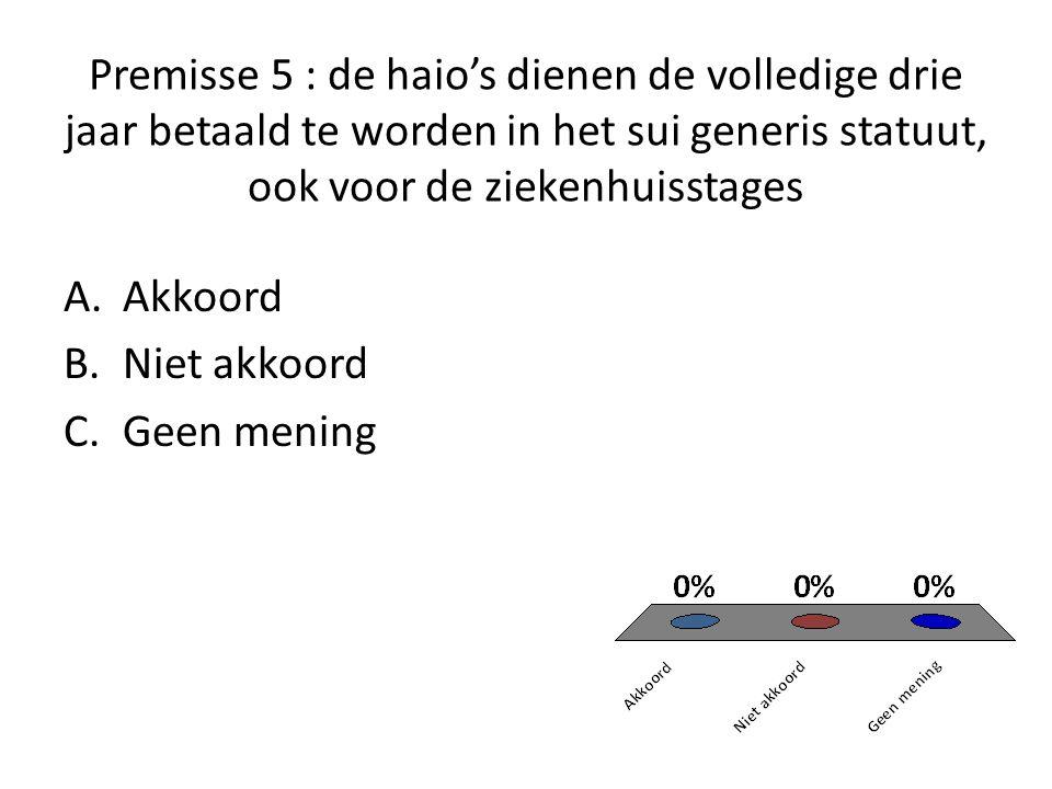 Premisse 5 : de haio's dienen de volledige drie jaar betaald te worden in het sui generis statuut, ook voor de ziekenhuisstages A.Akkoord B.Niet akkoord C.Geen mening
