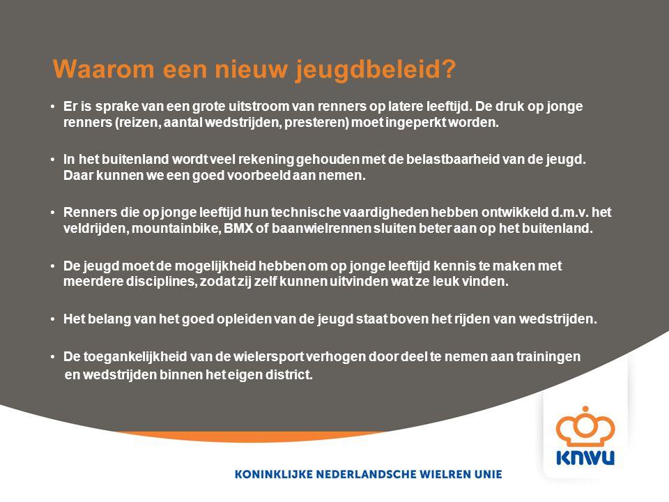Speerpunten langere termijn Nieuwelingen toevoegen aan (het NK ) Jeugd Nieuwelingen zijn jeugd.