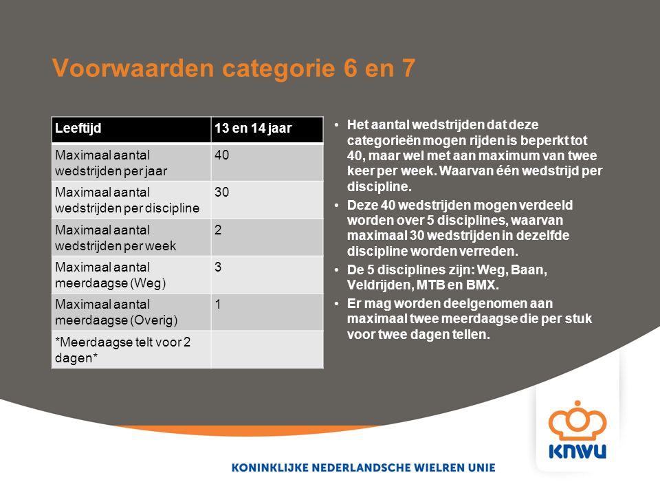 Voorwaarden Nieuwelingen Leeftijd15 en 16 jaar Maximaal aantal wedstrijden per jaar 50 Maximaal aantal wedstrijden per discipline 40 Maximaal aantal wedstrijden per week 3 (max.