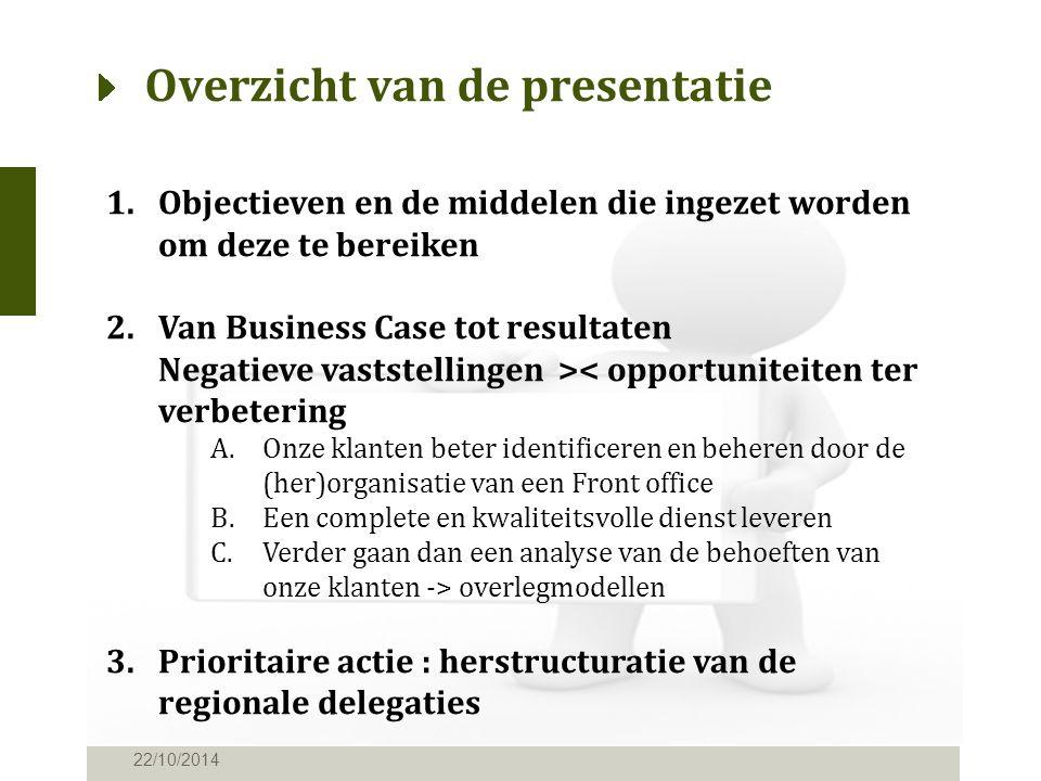 Overzicht van de presentatie 22/10/2014 1.Objectieven en de middelen die ingezet worden om deze te bereiken 2.Van Business Case tot resultaten Negatieve vaststellingen >< opportuniteiten ter verbetering A.Onze klanten beter identificeren en beheren door de (her)organisatie van een Front office B.Een complete en kwaliteitsvolle dienst leveren C.Verder gaan dan een analyse van de behoeften van onze klanten -> overlegmodellen 3.Prioritaire actie : herstructuratie van de regionale delegaties
