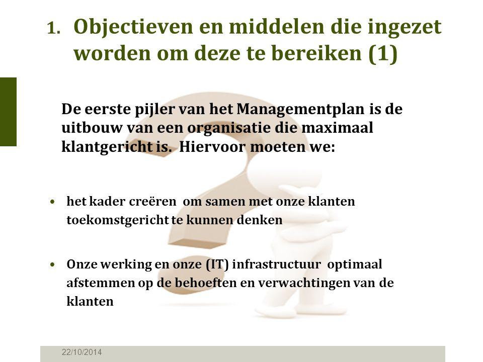 1. Objectieven en middelen die ingezet worden om deze te bereiken (1) 22/10/2014 het kader creëren om samen met onze klanten toekomstgericht te kunnen