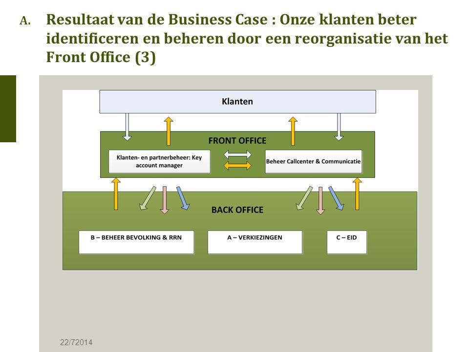 A. Resultaat van de Business Case : Onze klanten beter identificeren en beheren door een reorganisatie van het Front Office (3) 22/72014