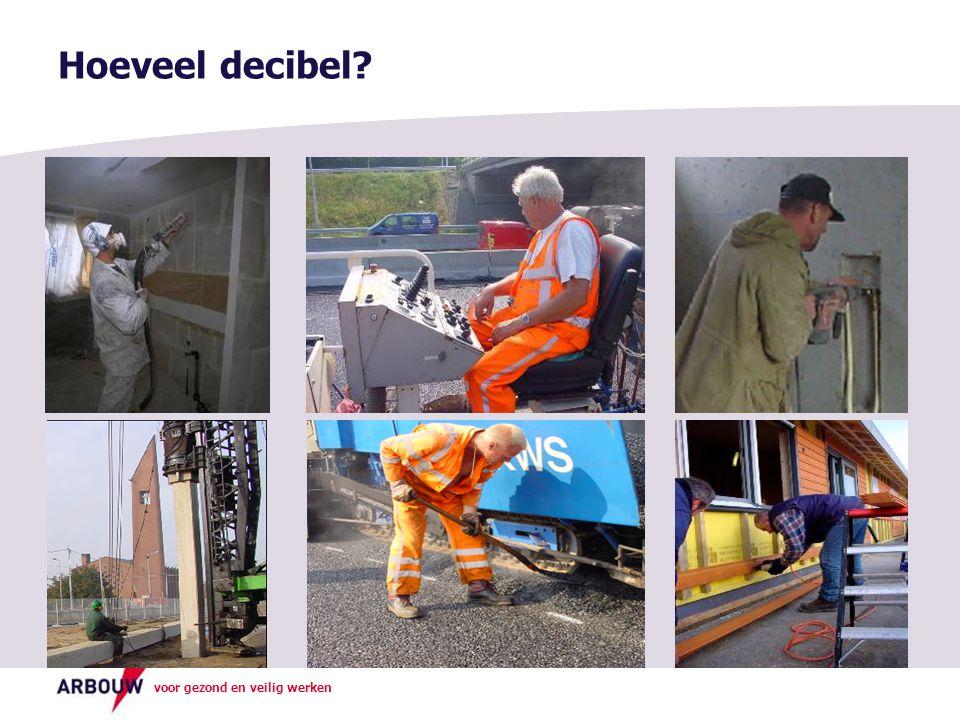voor gezond en veilig werken Hoeveel decibel?