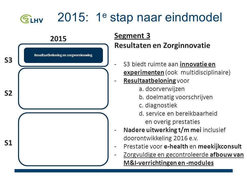 2015: 1 e stap naar eindmodel Resultaatbeloning en zorgvernieuwing 2015 S3 S1 S2 Segment 3 Resultaten en Zorginnovatie -S3 biedt ruimte aan innovatie en experimenten (ook multidisciplinaire) -Resultaatbeloning voor a.